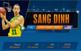 sang-dinh-cau-thu-toc-do
